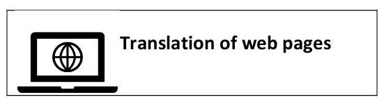 Translation of websites